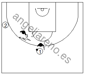 Gráfico de baloncesto que recoge a un defensor ayudando con fintas a parar el balón en la defensa del hombre sin balón