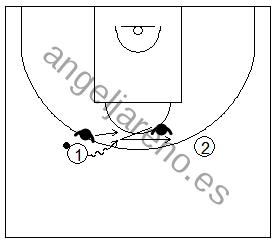 Gráfico de baloncesto que recoge a un defensor ayudando a parar una penetración en la defensa del hombre sin balón