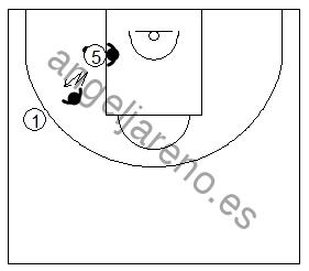 Gráfico de baloncesto que recoge a un defensor ayudando en el poste bajo en la defensa del hombre sin balón