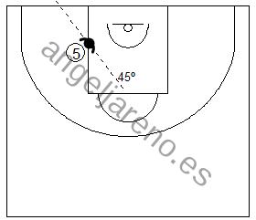 Gráfico de baloncesto que recoge a un defensor en el poste bajo defendiendo a un atacante con balón en la defensa del hombre con balón