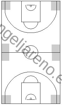 Gráfico de baloncesto que recoge las áreas perfectas para realizar un 2x1 como herramienta para aumentar la agresividad defensiva
