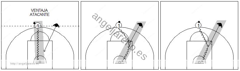 Gráficos de baloncesto que recogen a un atacante por el centro entrando a canasta y a un defensor en un lado defendiendo en una situación de contraataque