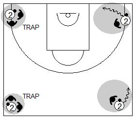 Gráfico de baloncesto que recoge uno de los principios básicos del ataque de equipo y las cuatro esquinas del campo donde hay poco espacio y se producen traps