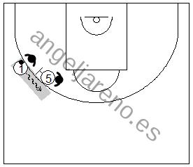 Gráfico de baloncesto que recoge uno de los principios básicos del ataque de equipo: la trayectoria del atacante con balón saliendo de un bloqueo directo