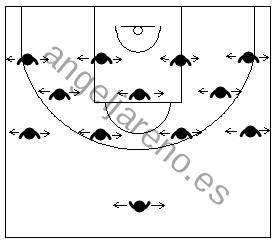 Gráfico de ejercicios de pies en defensa en el baloncesto para trabajar los pies en defensa en el baloncesto que recoge a un equipo realizando desplazamientos defensivos en grupo