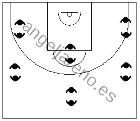 Gráfico de baloncesto de ejercicios de defensa en el perímetro que recoge a varias parejas cuyo objetivo es tocar la pierna del compañero