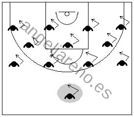 Gráfico de ejercicios de pies en defensa en el baloncesto que recoge a un equipo realizando desplazamientos defensivos diagonales en grupo y a un jugador como guía