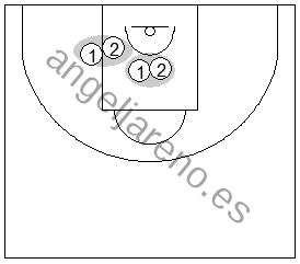 Gráfico de baloncesto de ejercicios de defensa en el poste bajo que recoge a dos jugadores trabajando el equilibrio dentro de la zona