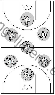 Gráfico de baloncesto que recoge ejercicios de bote alternando diferentes tipos en un espacio reducido