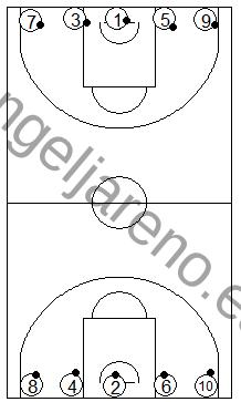Gráfico de baloncesto que recoge ejercicios de bote en diferentes posiciones