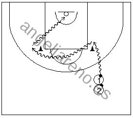 Gráfico de baloncesto que recoge ejercicios de bote entre dos conos