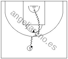 Gráfico de baloncesto que recoge ejercicios de bote con pausa usando un cono