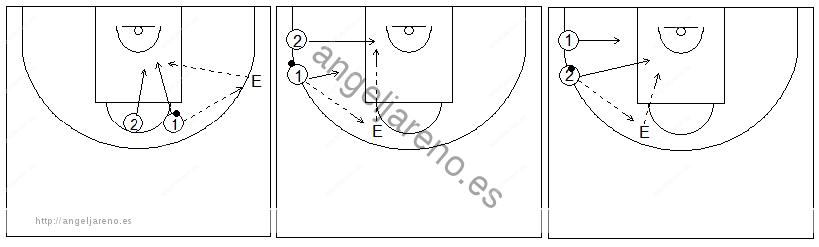 Gráficos de baloncesto que recogen ejercicios de juego en el perímetro y el trabajo de aprovechar el camino libre cortando hacia la canasta