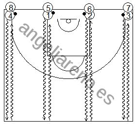 Gráfico de baloncesto que recoge ejercicios de bote de velocidad compitiendo por parejas en medio campo