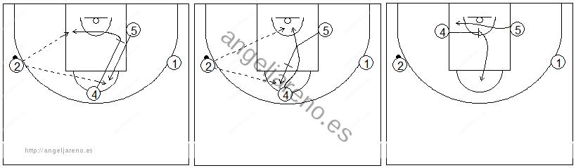 Gráficos de baloncesto que recogen ejercicios de juego en el poste bajo y los espacios usando bloqueos indirectos