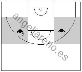 Gráfico de baloncesto que recoge las áreas de responsabilidad los defensores de los lados en la zona 3-2