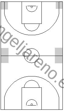 Gráfico de baloncesto que recoge las áreas ideales para hacer un 2x1 en una zona 1-2-2 press