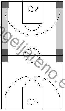 Gráfico de baloncesto que recoge las áreas ideales para hacer un trap en una defensa en todo el campo