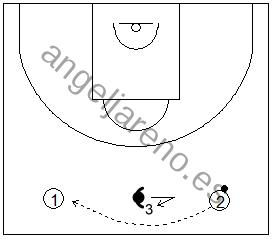 Gráfico de baloncesto que recoge al defensor de punta en una zona 1-2-2 press defendiendo en el centro de la pista si hay dos atacantes en el frontal