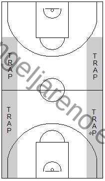 Gráfico de baloncesto que recoge la obligación de forzar al ataque a jugar por las bandas en una zona 2-2-1 press