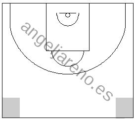 Gráfico de baloncesto que recoge una zona 1-2-2 press que realiza un primer trap en la esquina superior nada más pasar el balón la línea de medio campo