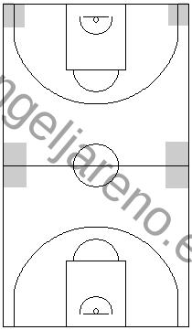Gráfico de baloncesto que recoge una zona 1-3-1 press y las zonas ideales donde realizar los 2x1