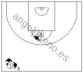 Gráfico de baloncesto que recoge las responsabilidades de los defensores de la 2ª línea en una zona 1-2-2 press cuando el balón el cruza el medio campo