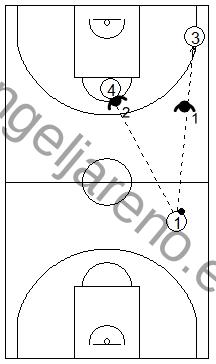 Gráfico de baloncesto que recoge las responsabilidades de los defensores de la 2ª línea en una zona 1-2-2 press antes de que el balón cruce el medio campo