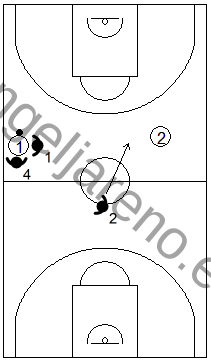 Gráfico de baloncesto que recoge las responsabilidades de los defensores de la línea frontal cuando se establece un trap en una zona 2-2-1 press