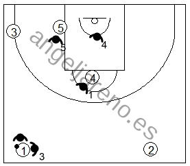 Gráfico de baloncesto que recoge una zona 1-2-2 press cuando el primer trap al cruzar el balón el medio campo