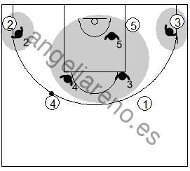 Gráfico de baloncesto que recoge una zona triángulo y 2 con forma de triángulo invertido