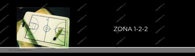 Imagen que recoge una planilla de baloncesto y el título Zona 1-2-2