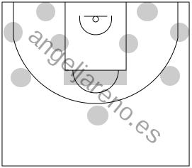 Gráfico de baloncesto que recoge el ataque libre 12 a 14 años-posiciones del ataque libre marcadas con cinta de pintor