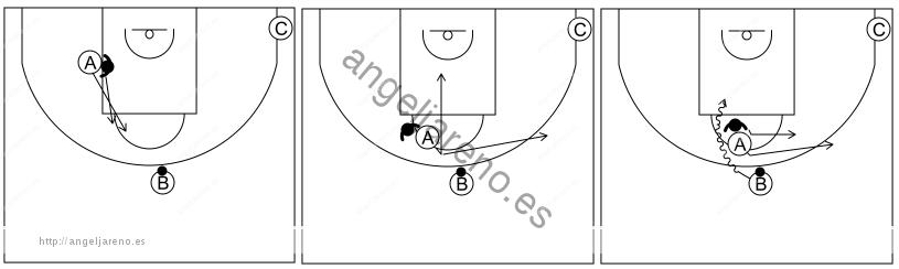 Gráfico de baloncesto que recoge el ataque libre 12 a 14 años-usar la finta de bloqueo para engañar a la defensa