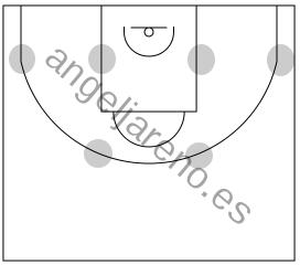 Gráfico de baloncesto que recoge el ataque flex (16 a 18 años)-áreas del campo donde se van a mover los atacantes