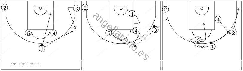 Gráfico de baloncesto que recoge los sistemas rápidos 14 a 18 años-sistema 5 (6)