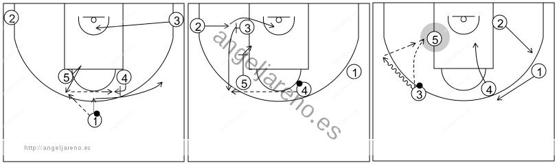 Gráfico de baloncesto que recoge los sistemas rápidos 14 a 18 años-opción sistema 11 (1)