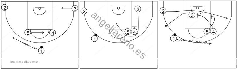 Gráfico de baloncesto que recoge los sistemas rápidos 14 a 18 años-opción sistema 7