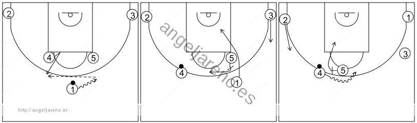 Gráfico de baloncesto que recoge los sistemas rápidos 14 a 18 años-sistema 12