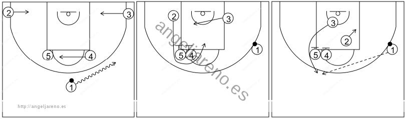 Gráfico de baloncesto que recoge los sistemas rápidos 14 a 18 años-sistema 7 (1)
