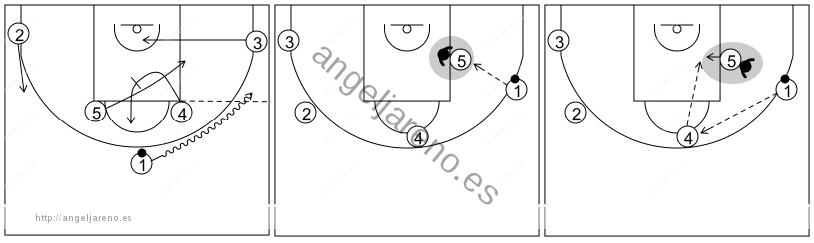 Gráfico de baloncesto que recoge los sistemas rápidos 14 a 18 años-sistema 8