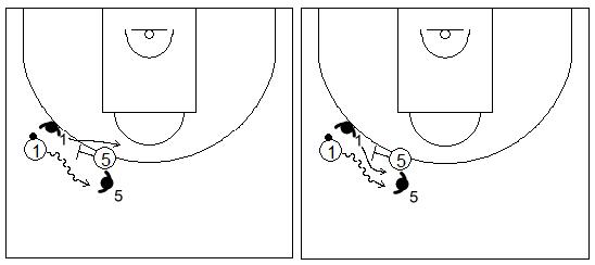 Gráfico de baloncesto que recoge la defensa de equipo del bloqueo directo y al defensor del bloqueador saliendo a ayudar