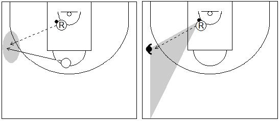Gráficos de baloncesto que recogen a un reboteador pasando a un compañero en la banda