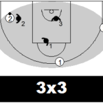 3×3 el inicio del juego