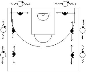 Gráfico de ejercicios de pies en defensa en el baloncesto para trabajar los pies en defensa en el baloncesto que recoge a 6 parejas donde uno bota y el otro realiza desplazamientos laterales