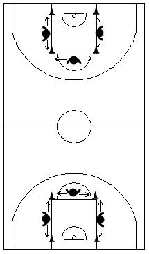 Gráfico de ejercicios de pies en defensa en el baloncesto para trabajar los pies en defensa en el baloncesto que recoge a 6 defensores realizando desplazamientos defensivos laterales