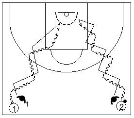 Gráfico de ejercicios de pies en defensa en el baloncesto que recoge a un defensor realizando desplazamientos defensivos en medio campo por parejas