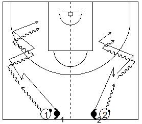 Gráfico de ejercicios de pies en defensa en el baloncesto que recoge a un defensor realizando desplazamientos diagonales en medio campo tras recuperar al atacante