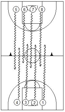 Gráfico de baloncesto que recoge juegos con dos grupos cruzándose en un espacio reducido