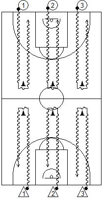 Gráfico de baloncesto que recoge juegos con varios jugadores corriendo y pasando alrededor de un cono y volviendo al punto de partida